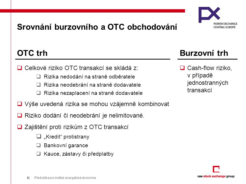 Typická burzovní struktura Trading Participant Clearing License Exchange License (Clearing Member) ( Business) Transaction 1 (Business) Takeover 2 Collection of securities 3 3 Nomination/Delivery 4 4 Balancing Group Agreement 9 Přednáška pro Institut energetické ekonomie9 