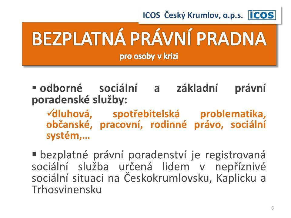 """ Probační program """"Právo pro každý den – alternativní program pro mladistvé prvopachatele v několika regionech jižních Čech a Vysočiny  Agentura práce – ročně zajišťuje práci více než 30ti invalidním pracovníkům na Českokrumlovsku  Vzdělávání – desítky vzdělávacích akcí pro poskytovatele soc."""