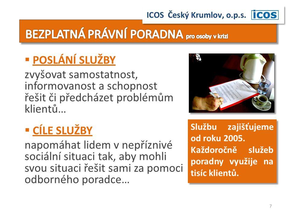 ICOS Český Krumlov, o.p.s.
