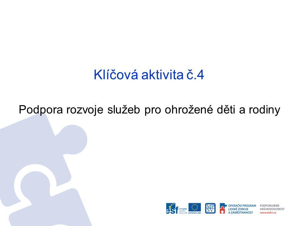 Klíčová aktivita č.4 Podpora rozvoje služeb pro ohrožené děti a rodiny