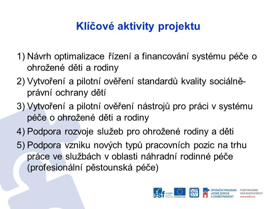Klíčové aktivity projektu 1) Návrh optimalizace řízení a financování systému péče o ohrožené děti a rodiny 2) Vytvoření a pilotní ověření standardů kv