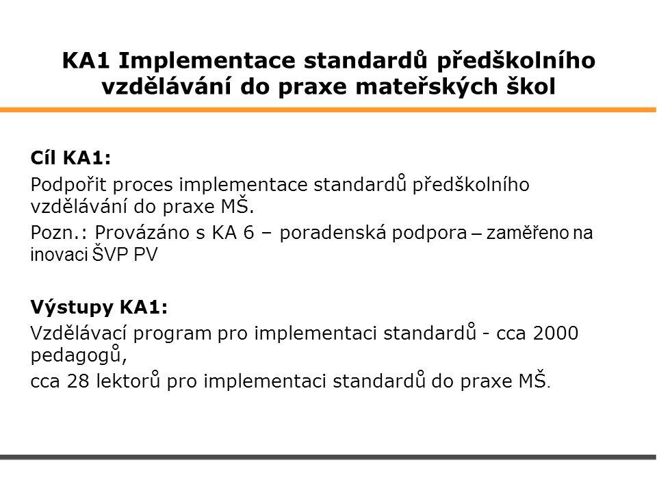 KA1 Implementace standardů předškolního vzdělávání do praxe mateřských škol Cíl KA1: Podpořit proces implementace standardů předškolního vzdělávání do praxe MŠ.