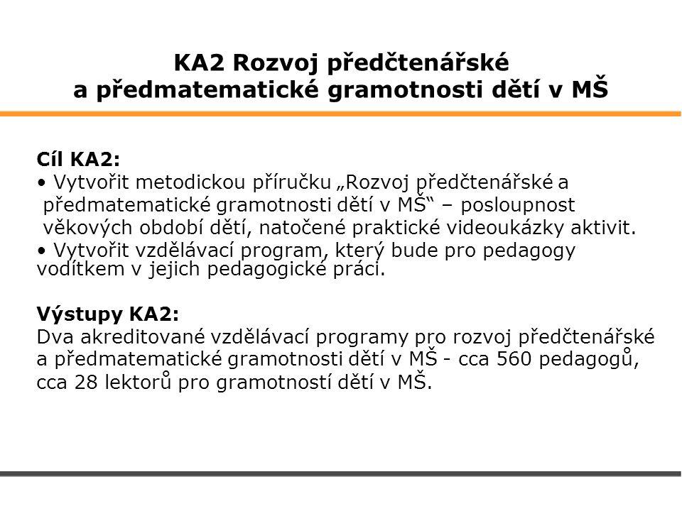 """KA2 Rozvoj předčtenářské a předmatematické gramotnosti dětí v MŠ Cíl KA2: Vytvořit metodickou příručku """"Rozvoj předčtenářské a předmatematické gramotnosti dětí v MŠ – posloupnost věkových období dětí, natočené praktické videoukázky aktivit."""