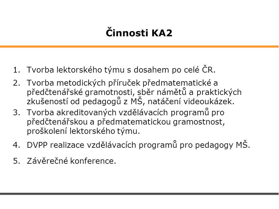 Činnosti KA2 1.Tvorba lektorského týmu s dosahem po celé ČR. 2.Tvorba metodických příruček předmatematické a předčtenářské gramotnosti, sběr námětů a