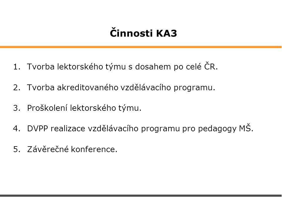 Činnosti KA3 1.Tvorba lektorského týmu s dosahem po celé ČR. 2.Tvorba akreditovaného vzdělávacího programu. 3.Proškolení lektorského týmu. 4.DVPP real