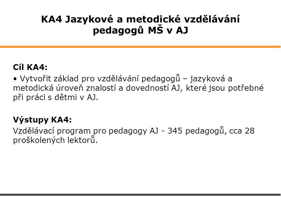 KA4 Jazykové a metodické vzdělávání pedagogů MŠ v AJ Cíl KA4: Vytvořit základ pro vzdělávání pedagogů – jazyková a metodická úroveň znalostí a dovedností AJ, které jsou potřebné při práci s dětmi v AJ.