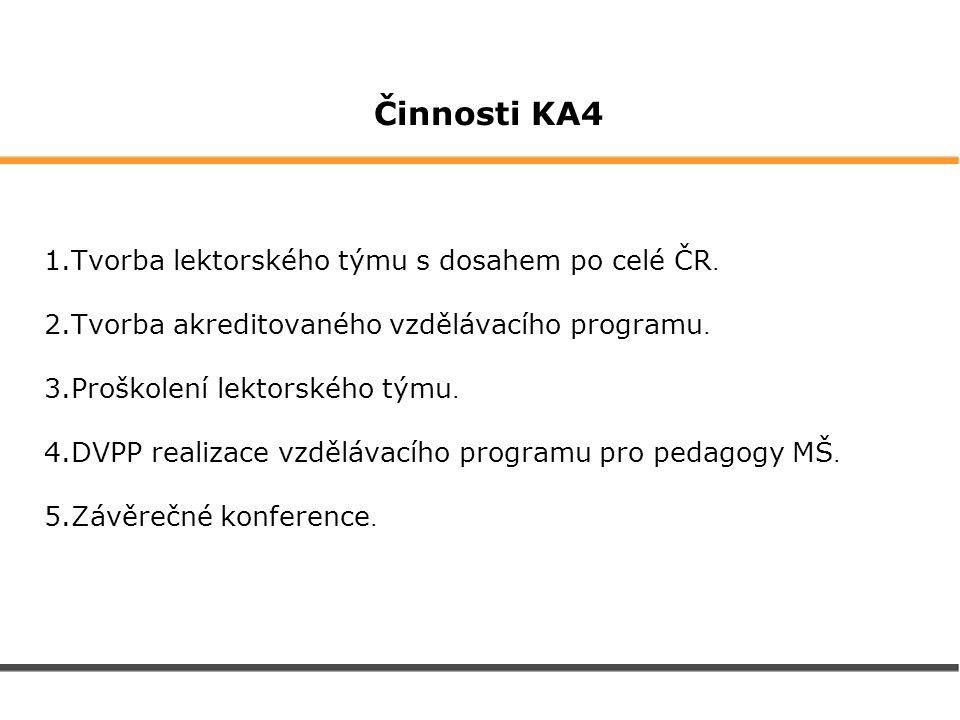 Činnosti KA4 1.Tvorba lektorského týmu s dosahem po celé ČR.