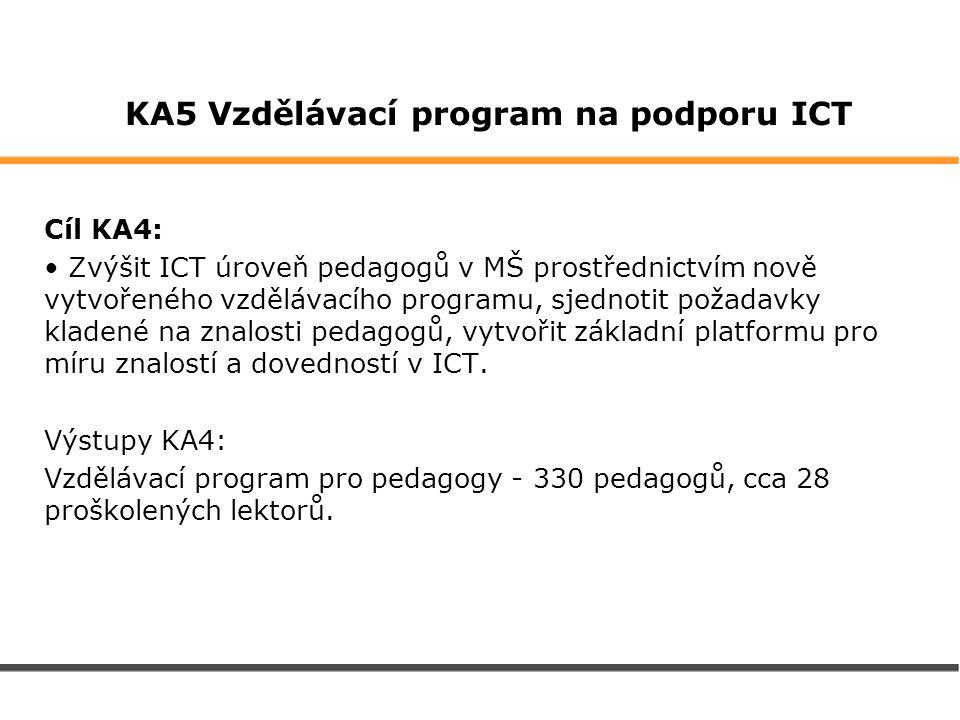 KA5 Vzdělávací program na podporu ICT Cíl KA4: Zvýšit ICT úroveň pedagogů v MŠ prostřednictvím nově vytvořeného vzdělávacího programu, sjednotit požadavky kladené na znalosti pedagogů, vytvořit základní platformu pro míru znalostí a dovedností v ICT.