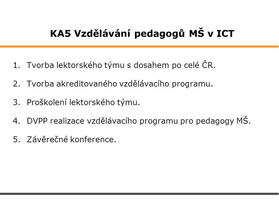 KA5 Vzdělávání pedagogů MŠ v ICT 1.Tvorba lektorského týmu s dosahem po celé ČR. 2.Tvorba akreditovaného vzdělávacího programu. 3.Proškolení lektorské