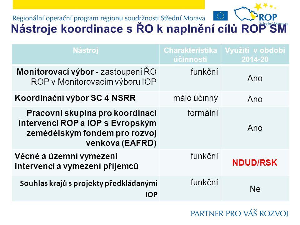 Nástroje koordinace s ŘO k naplnění cílů ROP SM NástrojCharakteristika účinnosti Využití v období 2014-20 Monitorovací výbor - zastoupení ŘO ROP v Mon