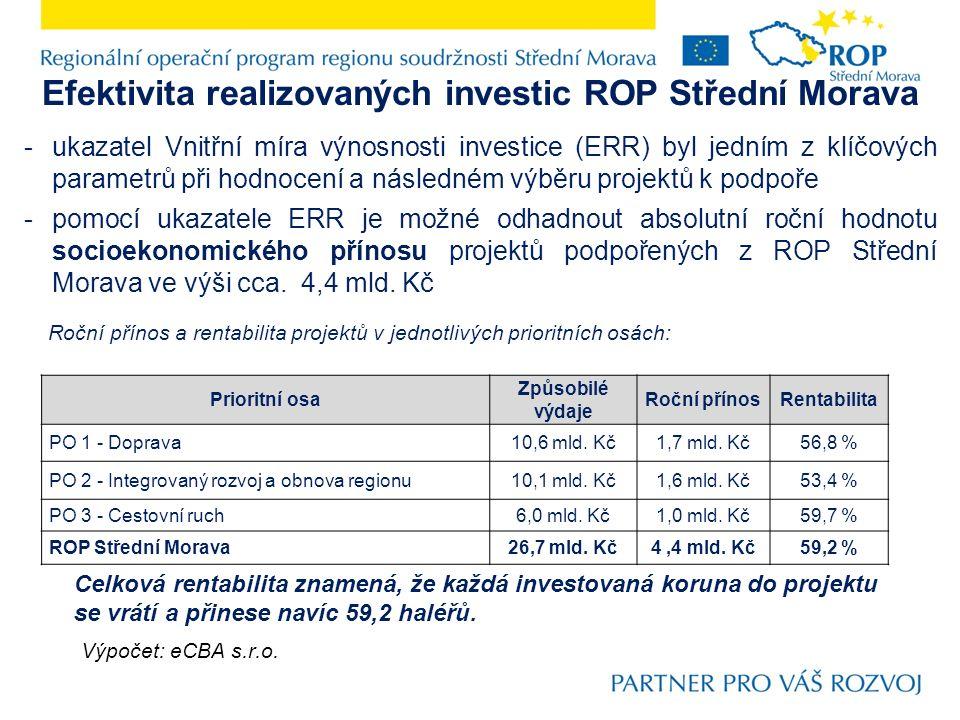 -ukazatel Vnitřní míra výnosnosti investice (ERR) byl jedním z klíčových parametrů při hodnocení a následném výběru projektů k podpoře -pomocí ukazate