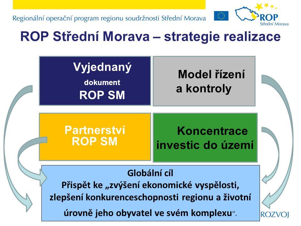 """ROP Střední Morava – strategie realizace Globální cíl Přispět ke """"zvýšení ekonomické vyspělosti, zlepšení konkurenceschopnosti regionu a životní úrovn"""