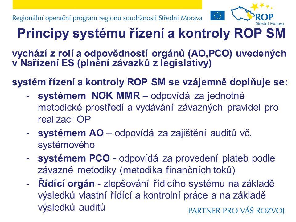 Principy systému řízení a kontroly ROP SM vychází z rolí a odpovědností orgánů (AO,PCO) uvedených v Nařízení ES (plnění závazků z legislativy) systém