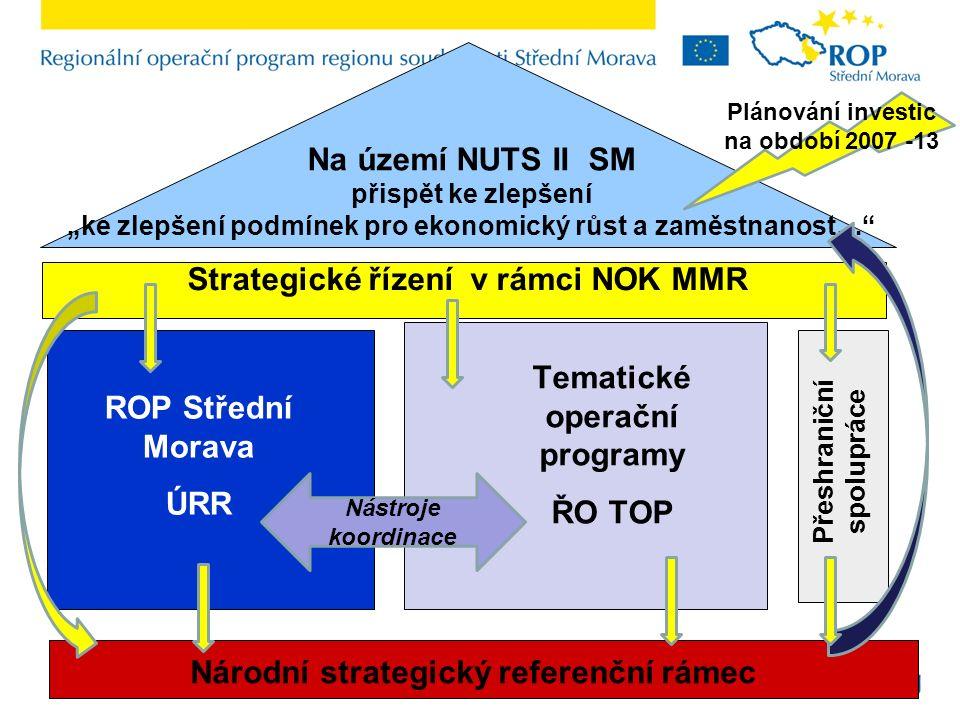 """Na území NUTS II SM přispět ke zlepšení """"ke zlepšení podmínek pro ekonomický růst a zaměstnanost…"""" Strategické řízení v rámci NOK MMR ROP Střední Mora"""