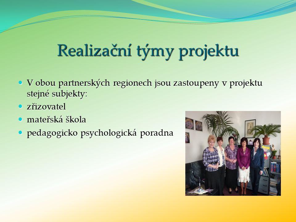 Realizační týmy projektu V obou partnerských regionech jsou zastoupeny v projektu stejné subjekty: V obou partnerských regionech jsou zastoupeny v projektu stejné subjekty: zřizovatel zřizovatel mateřská škola mateřská škola pedagogicko psychologická poradna pedagogicko psychologická poradna