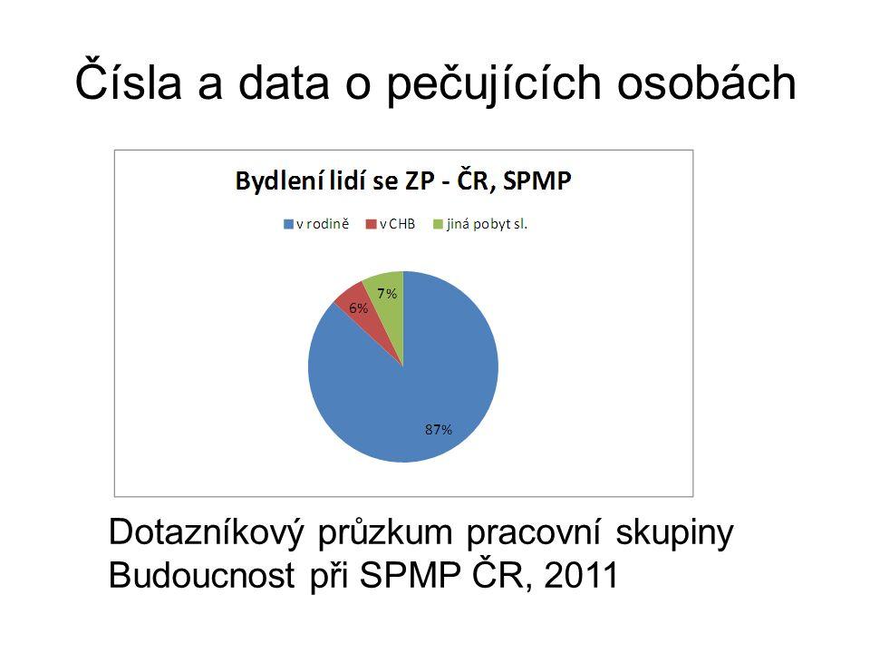 Čísla a data o pečujících osobách Dotazníkový průzkum pracovní skupiny Budoucnost při SPMP ČR, 2011