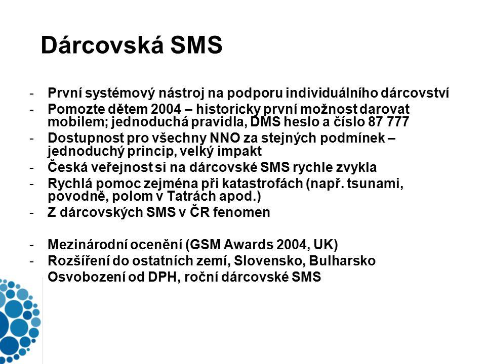 Dárcovská SMS -První systémový nástroj na podporu individuálního dárcovství -Pomozte dětem 2004 – historicky první možnost darovat mobilem; jednoduchá pravidla, DMS heslo a číslo 87 777 -Dostupnost pro všechny NNO za stejných podmínek – jednoduchý princip, velký impakt -Česká veřejnost si na dárcovské SMS rychle zvykla -Rychlá pomoc zejména při katastrofách (např.