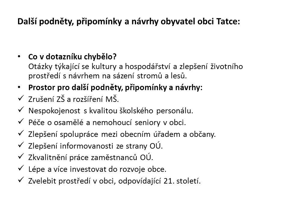 Další podněty, připomínky a návrhy obyvatel obci Tatce: Co v dotazníku chybělo.