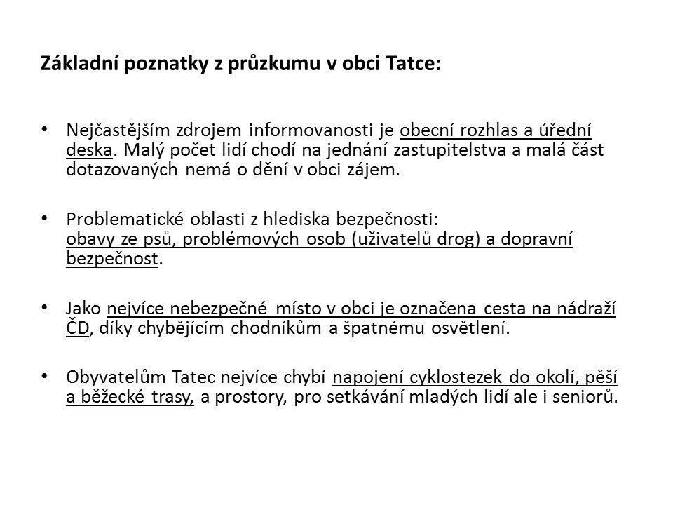 Základní poznatky z průzkumu v obci Tatce: Nejčastějším zdrojem informovanosti je obecní rozhlas a úřední deska.