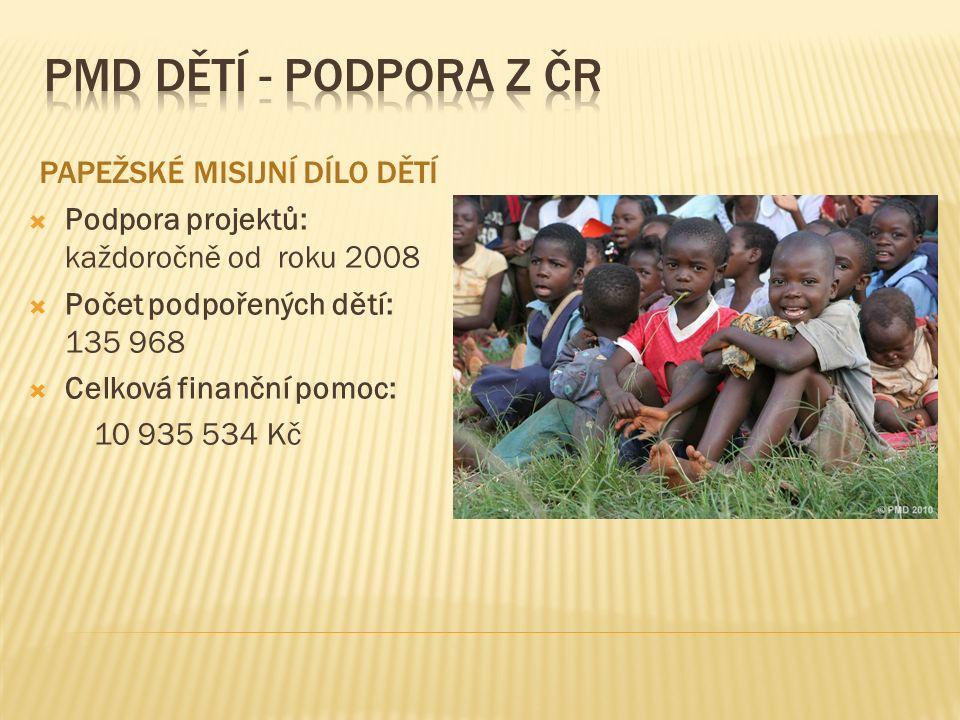 PAPEŽSKÉ MISIJNÍ DÍLO DĚTÍ  Podpora projektů: každoročně od roku 2008  Počet podpořených dětí: 135 968  Celková finanční pomoc: 10 935 534 Kč