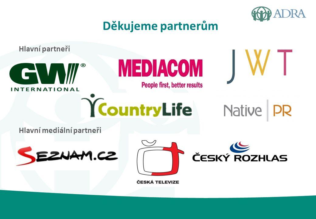 Děkujeme partnerům Hlavní partneři Hlavní mediální partneři
