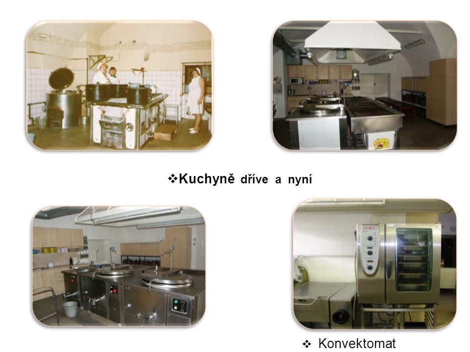  Konvektomat  Kuchyně dříve a nyní