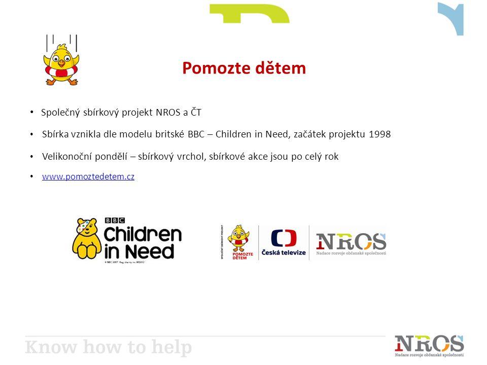 Pomozte dětem Společný sbírkový projekt NROS a ČT Sbírka vznikla dle modelu britské BBC – Children in Need, začátek projektu 1998 Velikonoční pondělí – sbírkový vrchol, sbírkové akce jsou po celý rok www.pomoztedetem.cz