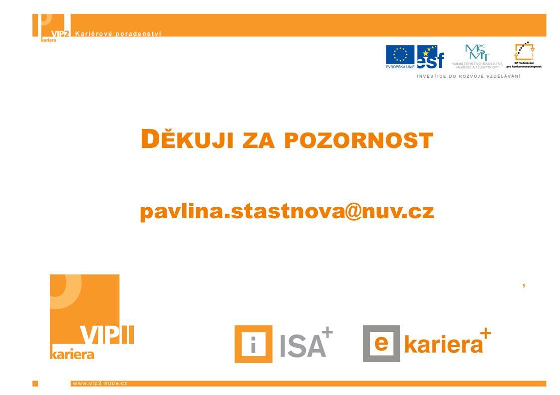 D ĚKUJI ZA POZORNOST pavlina.stastnova@nuv.cz,