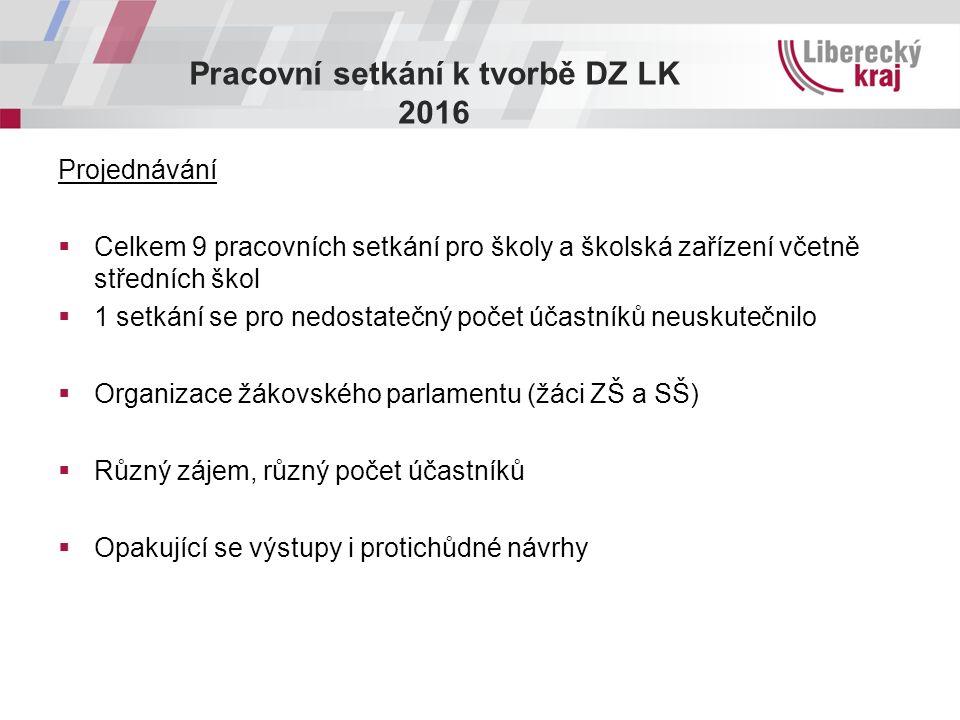 Pracovní setkání k tvorbě DZ LK 2016 Projednávání  Celkem 9 pracovních setkání pro školy a školská zařízení včetně středních škol  1 setkání se pro
