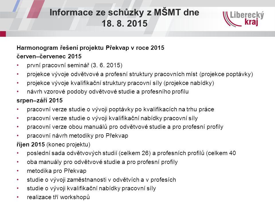 Informace ze schůzky z MŠMT dne 18. 8. 2015 Harmonogram řešení projektu Překvap v roce 2015 červen–červenec 2015 první pracovní seminář (3. 6. 2015) p