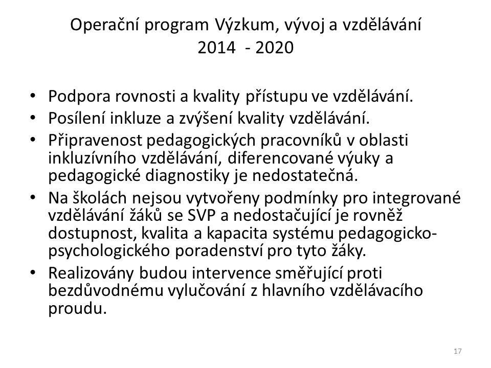 Operační program Výzkum, vývoj a vzdělávání 2014 - 2020 Podpora rovnosti a kvality přístupu ve vzdělávání. Posílení inkluze a zvýšení kvality vzdělává