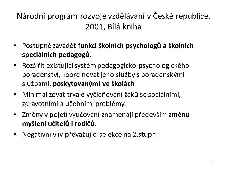 Národní program rozvoje vzdělávání v České republice, 2001, Bílá kniha Postupně zavádět funkci školních psychologů a školních speciálních pedagogů.