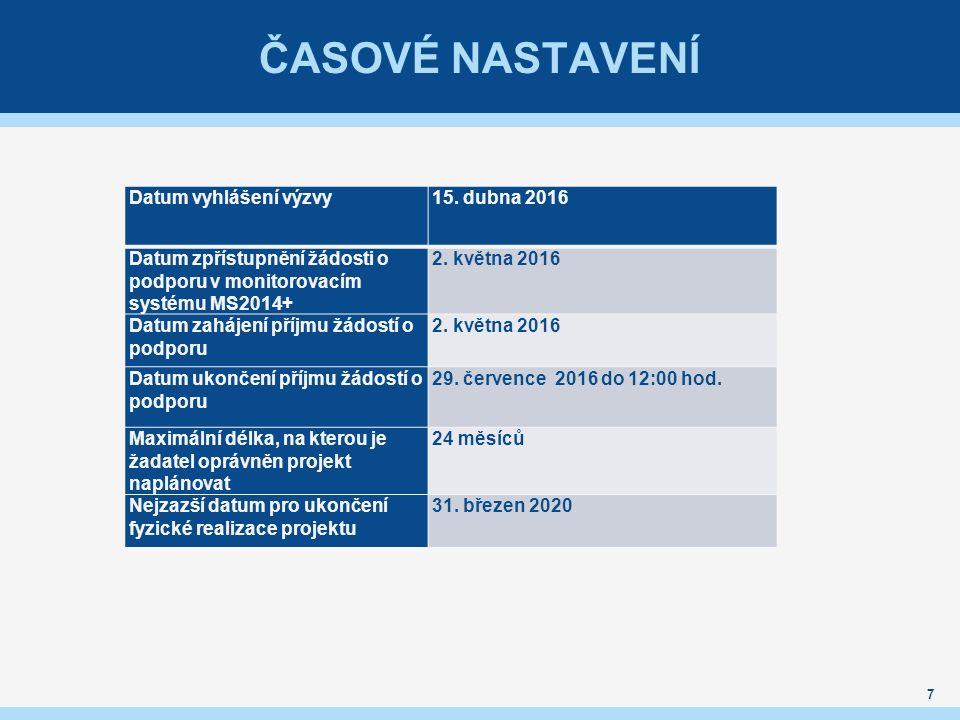 ČASOVÉ NASTAVENÍ 7 Datum vyhlášení výzvy15.