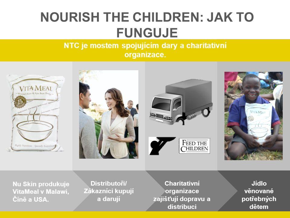 Distributoři/ Zákazníci kupují a darují Charitativní organizace zajišťují dopravu a distribuci Jídlo věnované potřebných dětem Nu Skin produkuje VitaMeal v Malawi, Číně a USA.