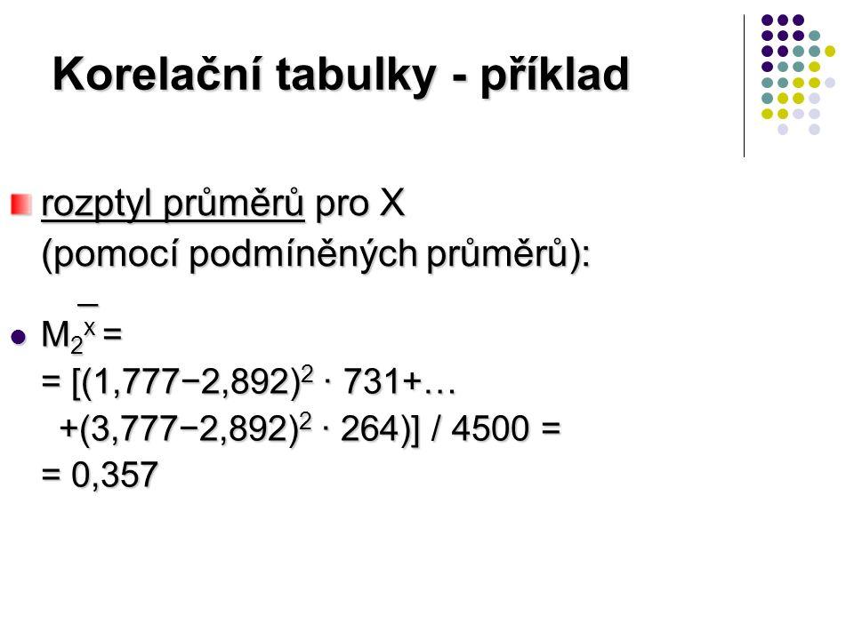 Korelační tabulky - příklad _ M 2 x = M 2 x = = [(1,777−2,892) 2 · 731+… +(3,777−2,892) 2 · 264)] / 4500 = +(3,777−2,892) 2 · 264)] / 4500 = = 0,357 rozptyl průměrů pro X (pomocí podmíněných průměrů):
