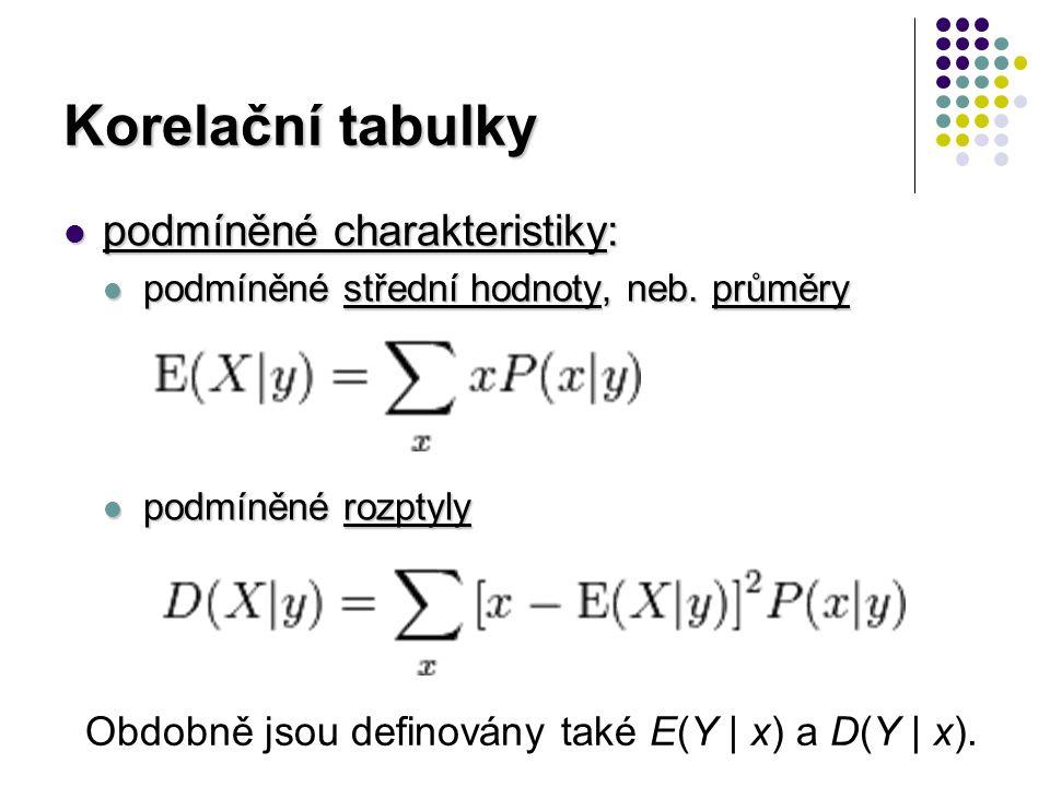 Korelační tabulky podmíněné charakteristiky: podmíněné charakteristiky: podmíněné střední hodnoty, neb.