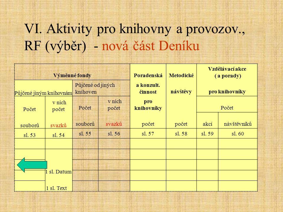VI. Aktivity pro knihovny a provozov., RF (výběr) - nová část Deníku Výměnné fondyPoradenskáMetodické Vzdělávací akce ( a porady) Půjčené jiným knihov