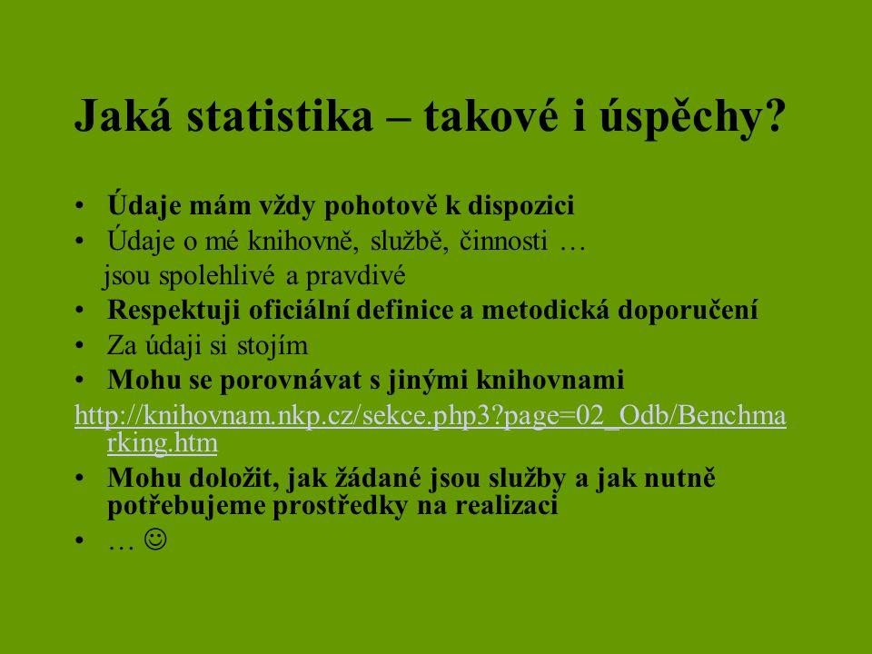Jaká statistika – takové i úspěchy.