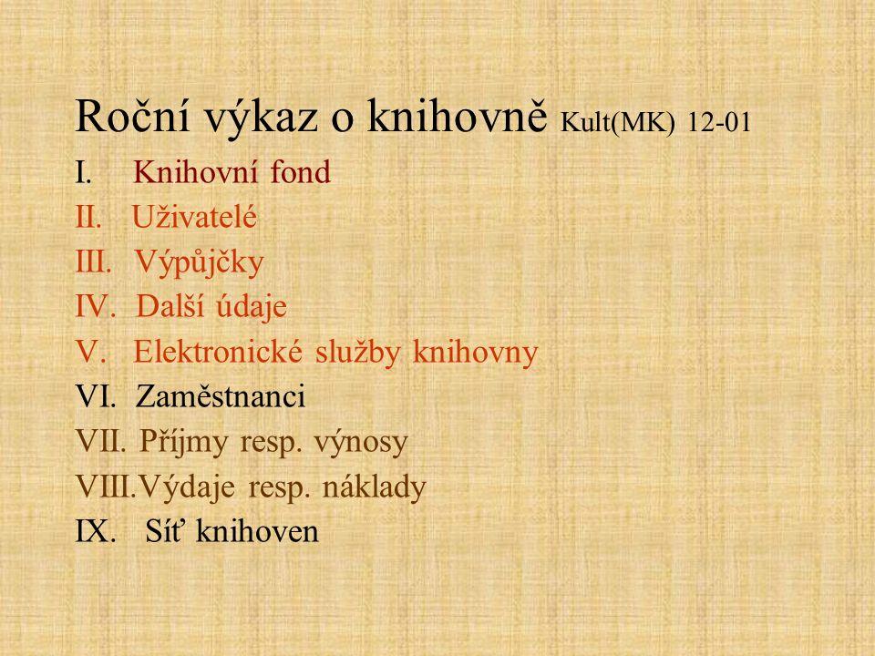 Roční výkaz o knihovně Kult(MK) 12-01 I. Knihovní fond II.
