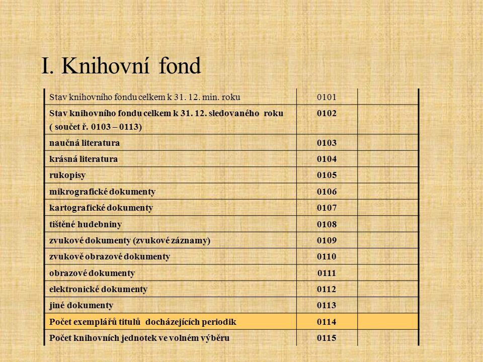 I. Knihovní fond Stav knihovního fondu celkem k 31.