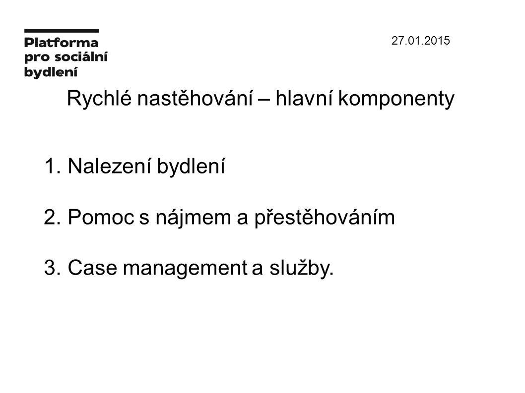 27.01.2015 Rychlé nastěhování – hlavní komponenty 1.