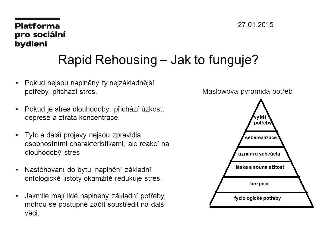 27.01.2015 Rapid Rehousing – Jak to funguje.