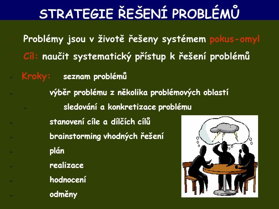 STRATEGIE ŘEŠENÍ PROBLÉMŮ Problémy jsou v životě řešeny systémem pokus-omyl Cíl: naučit systematický přístup k řešení problémů ➢ Kroky: seznam problémů ➢ výběr problému z několika problémových oblastí ➢ sledování a konkretizace problému ➢ stanovení cíle a dílčích cílů ➢ brainstorming vhodných řešení ➢ plán ➢ realizace ➢ hodnocení ➢ odměny
