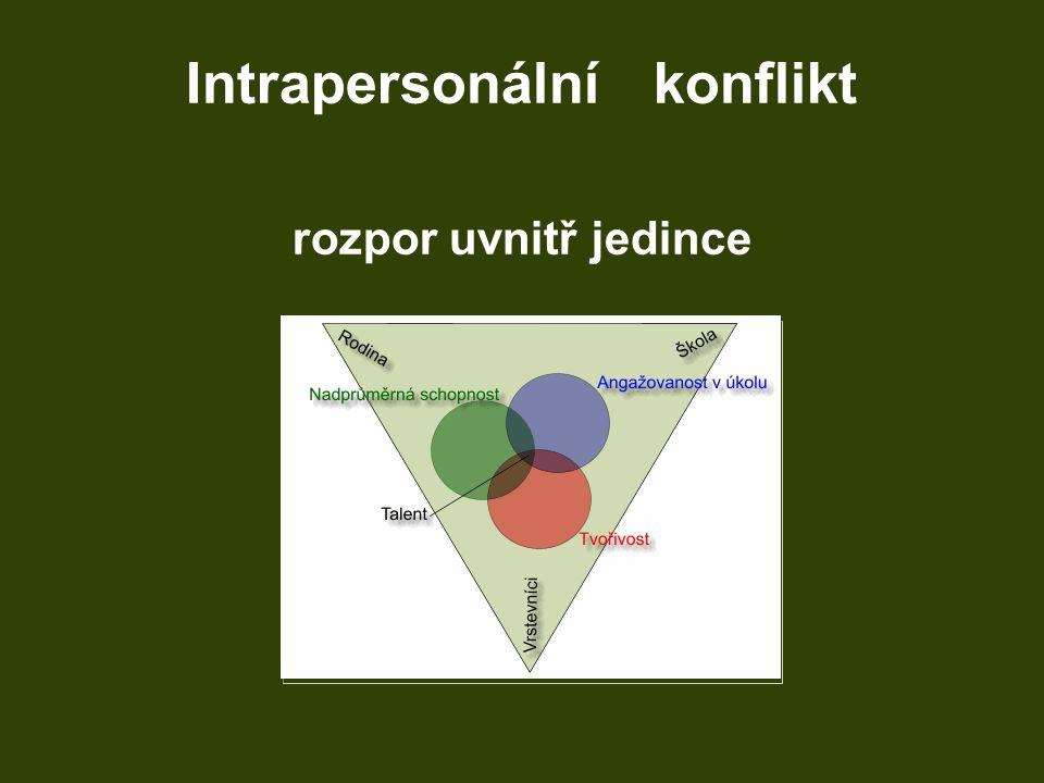 Intrapersonální konflikt rozpor uvnitř jedince