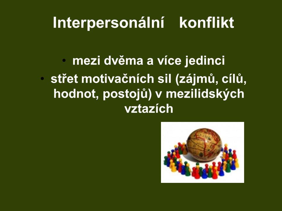 Interpersonální konflikt mezi dvěma a více jedinci střet motivačních sil (zájmů, cílů, hodnot, postojů) v mezilidských vztazích