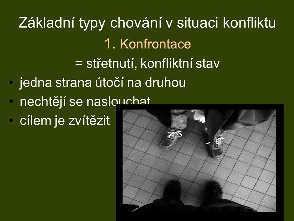 Základní typy chování v situaci konfliktu 1.