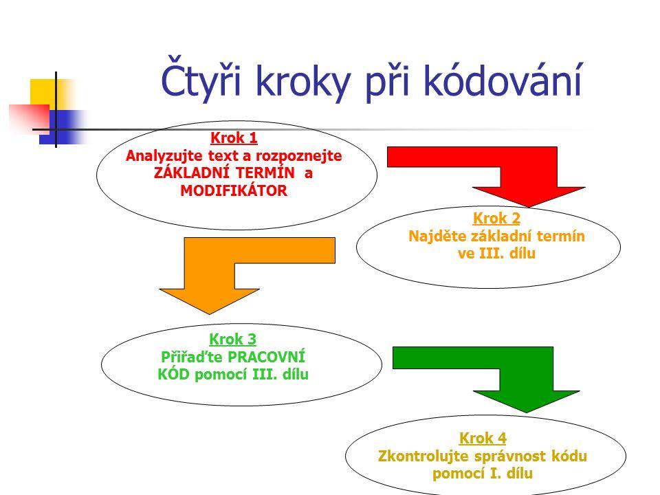 Krok 1 Analyzujte text a rozpoznejte ZÁKLADNÍ TERMÍN a MODIFIKÁTOR Krok 2 Najděte základní termín ve III.