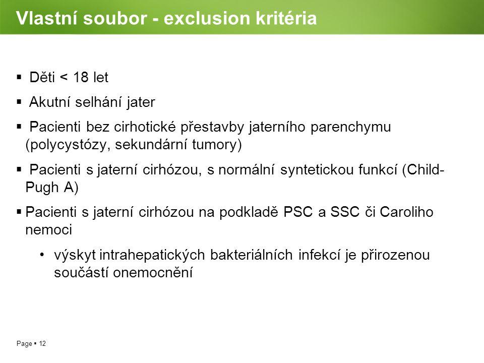 Page  12 Vlastní soubor - exclusion kritéria  Děti < 18 let  Akutní selhání jater  Pacienti bez cirhotické přestavby jaterního parenchymu (polycys