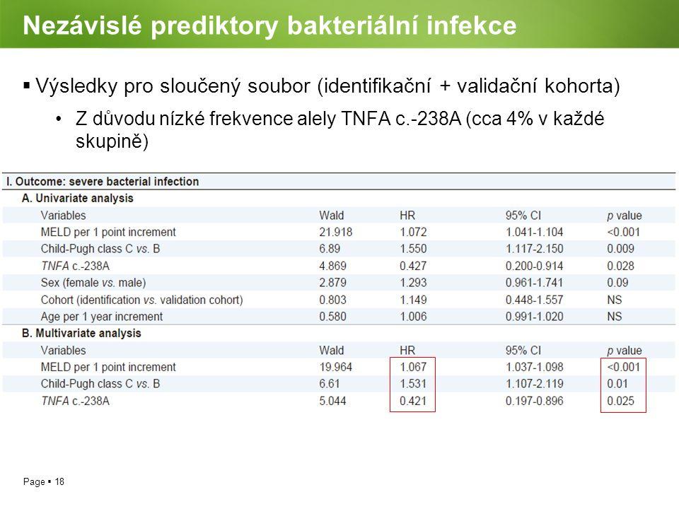 Page  18 Nezávislé prediktory bakteriální infekce  Výsledky pro sloučený soubor (identifikační + validační kohorta) Z důvodu nízké frekvence alely T