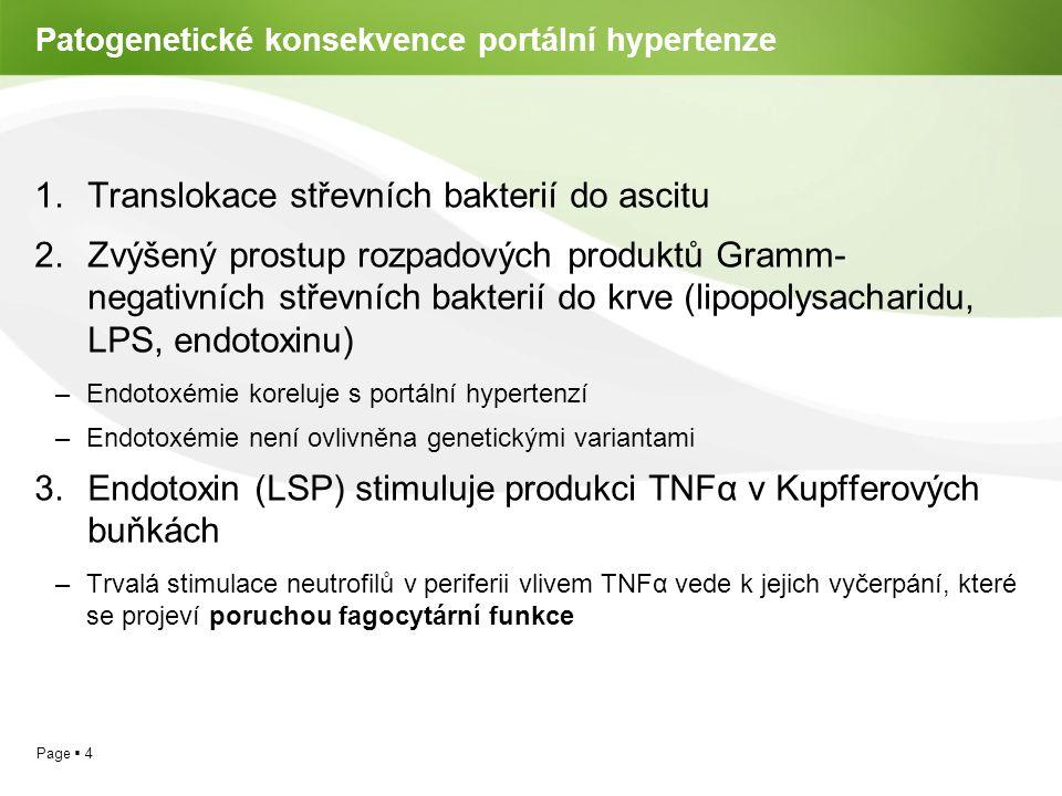 Page  4 Patogenetické konsekvence portální hypertenze 1.Translokace střevních bakterií do ascitu 2.Zvýšený prostup rozpadových produktů Gramm- negati